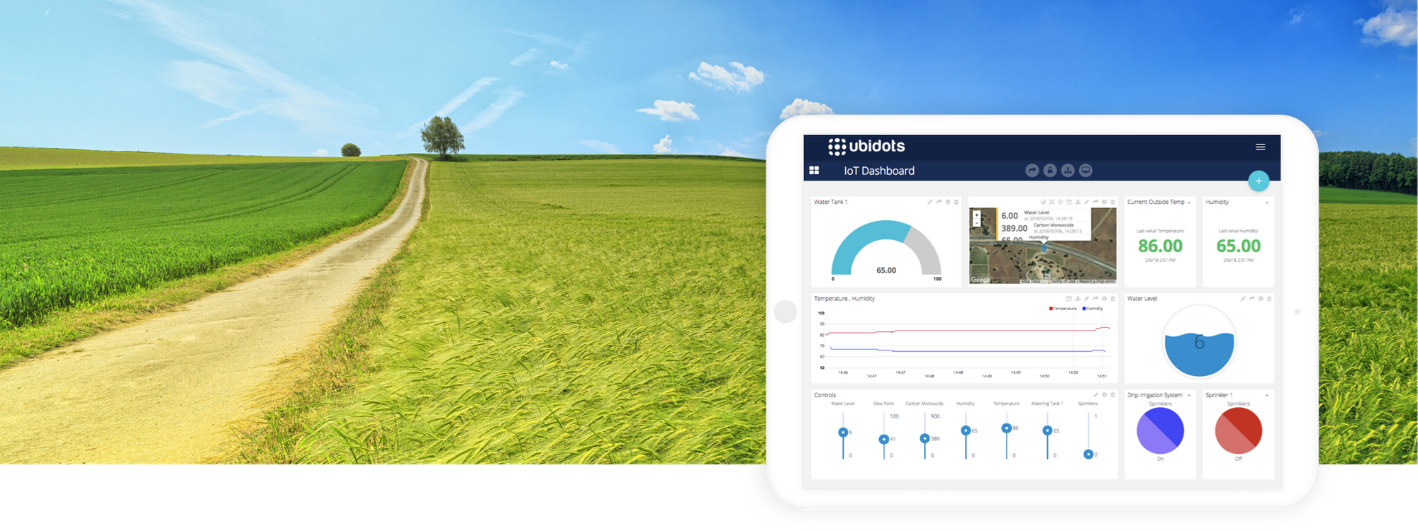 2020 became the year of IoT for agriculture