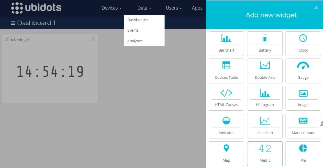 ubidots supply chain iot interactions examples dashboard