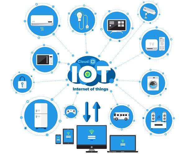 Different home equipment such as fridge, ac, laptop and so on connected to the Internet of Things